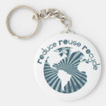 Reduce Reuse Recycle Planet Earth's Resources Key Chains