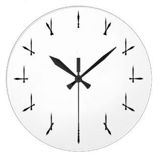 Redundant Clock of Redundancy