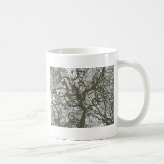 Reflection in Water Coffee Mug