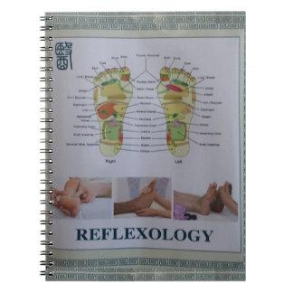 REFLEXOLOGY Full Body Poster Body Spirit n Mind Note Book