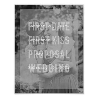Relationship Dates Wedding Photo Typography Poster