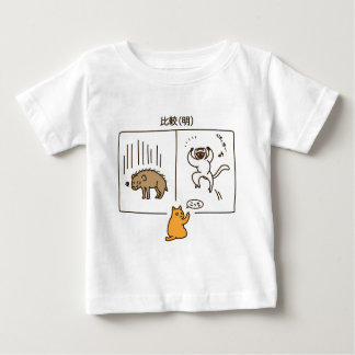 "< ""Relative (discernment)"" color > Lighten (color) Baby T-Shirt"