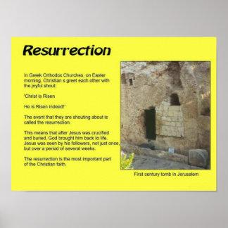 Religion, Christianity, Easter, Resurrection Poster