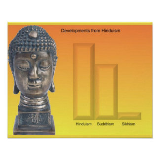 Religion, Hinduism, Developments from Hinduism Poster