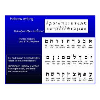 Religion, Judaism, Hebrew writing Postcard