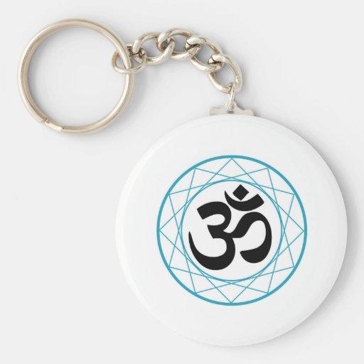 Religious Symbol of Hinduism- Pranava Key Chains