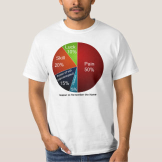 Remember the Name Pie Chart T Shirts