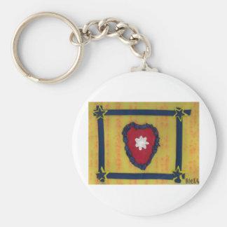 Remembering Tom Basic Round Button Key Ring