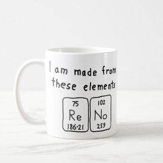 Reno periodic table name mug