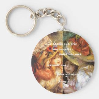 Renoir's paintings is plenty of love key ring