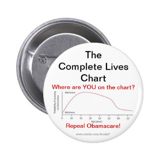 Repeal Obamacare Pin