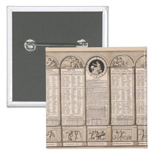 Republican calendar, 1794 pinback buttons