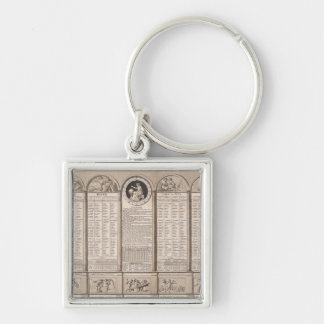 Republican calendar, 1794 keychain