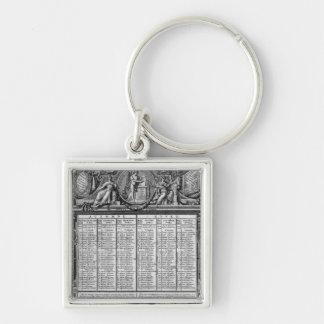Republican calendar, 22nd September 1793 Keychains