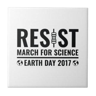 Resist Ceramic Tile
