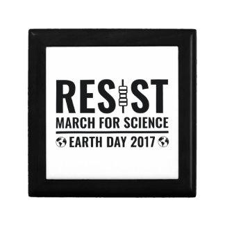 Resist Gift Box
