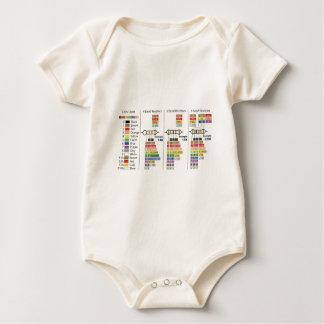 resistors3.png baby bodysuit