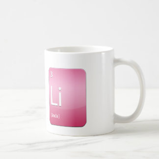 Respect Linda s mug