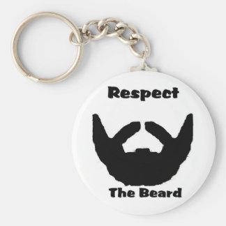 respect the beard key ring