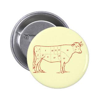 Retro Beef Cuts 6 Cm Round Badge