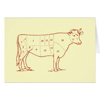 Retro Beef Cuts Card