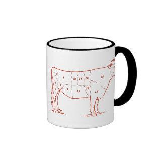 Retro Beef Cuts Ringer Mug