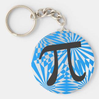 Retro Pi Symbol Keychain Pi Day Gift