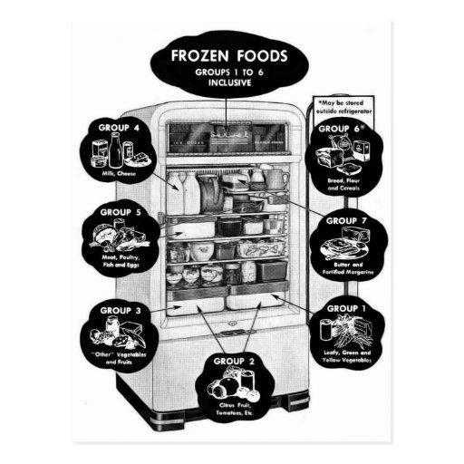 Retro Vintage Kitsch 50s Refrigerator Freezer Ad Post Card