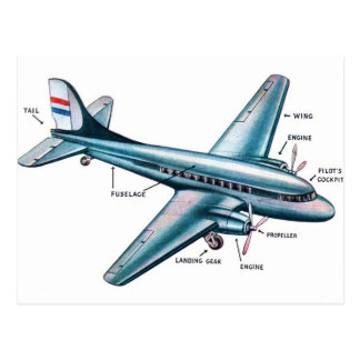 Retro Vintage Kitsch Fifties Prop Airplane Postcard