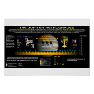 Retrogrades of Jupiter Poster