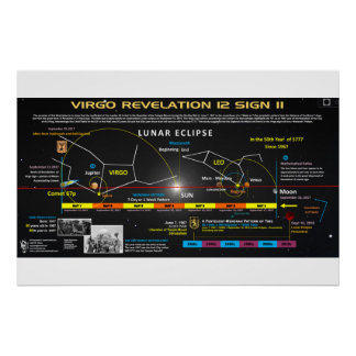 Revelation 12 Sign - Comet 67p 2