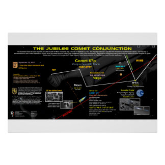 Revelation 12 Sign - Jubilee Comet 67p Poster