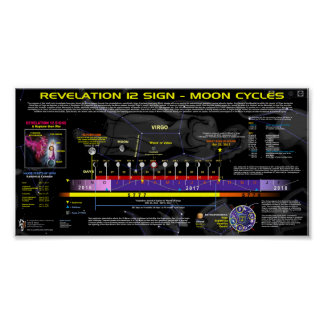 Revelation 12 Sign - Moon Cycles Poster