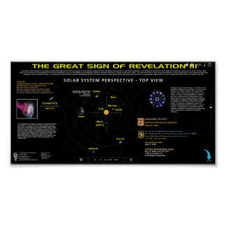 Revelation 12 Sign - Solar System View 3 Poster