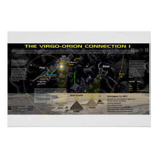 Revelation 12 Sign Virgo-Orion Alignment 1 Poster