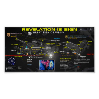 Revelation 12 Sign - Virgo Stars Poster