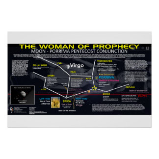Revelation 12 Sign - Woman of Prophecy Poster
