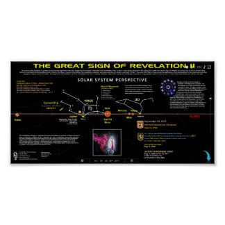 Revelation Sign - Solar System View 2 Poster