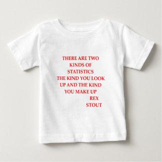 rex stout quote t shirts
