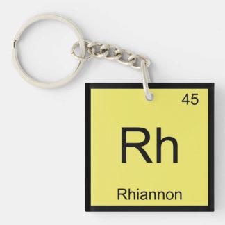 Rhiannon Name Chemistry Element Periodic Table Key Ring