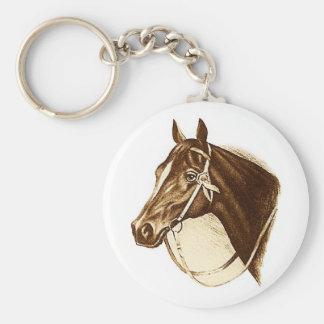 Ribbon Winner Basic Round Button Key Ring