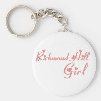 Richmond Girl Basic Round Button Key Ring