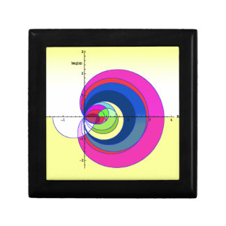 Riemann zeta function yellow.png gift box