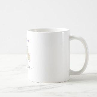 Right hand rule cross product Physics gang sign Basic White Mug