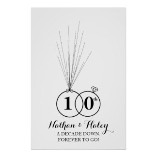 Rings 10 Anniversary Thumbprint Wedding Guestbook Poster