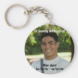 RIP Max Basic Round Button Key Ring