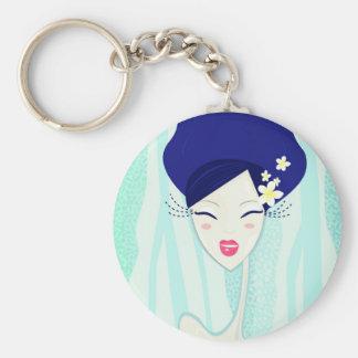 River girl : Designers girly keychain