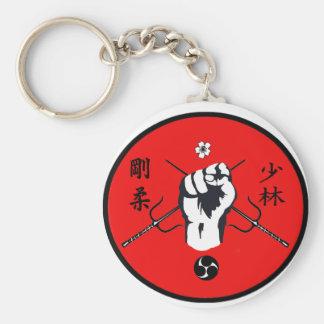 RMA Karate Keychain