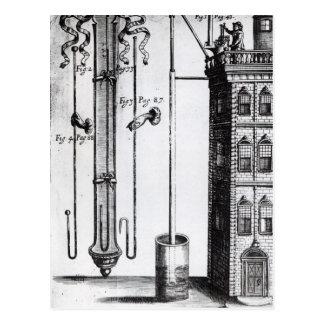 Robert Boyle s development of the water pump Postcards
