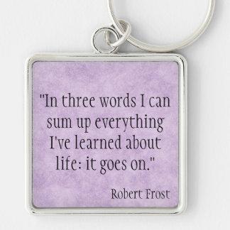 Robert Frost Keychains